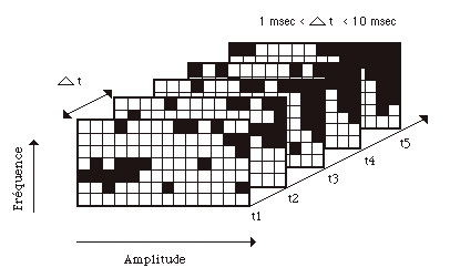 sintesis granular